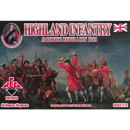 1/72 Jacobite Rebellion Highland Infantry (Redbox)