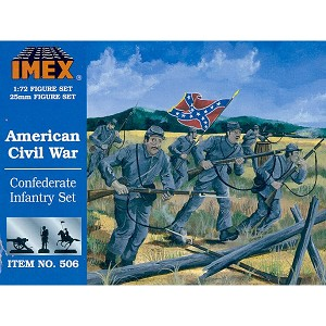 1/72 Civil War Confederate Infantry (IMEX)